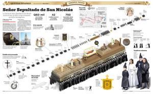 Procesión del Señor Sepultado de la iglesia de San Nicolás y Catedral, Quetzaltenango, publicado en Nuestro Diario Xela